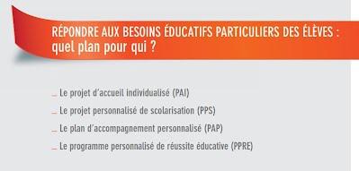 https://sites.google.com/a/prefas.org/np/reforme-du-college/ecole_inclusive_dossier_extrait_QPPQ_376117_378410.pdf